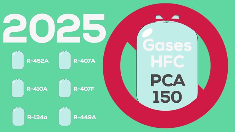 Los gases refrigerantes sustitutos: evolución y futuro